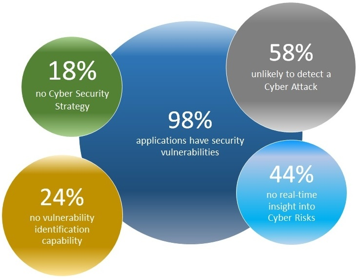 cyber-threat-assessment.jpg